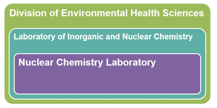 Nuclear Chemistry Laboratory
